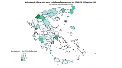 Photo of Κορωνοϊός: Πέντε οι περιοχές της Ελλάδας χωρίς επιβεβαιωμένο κρούσμα